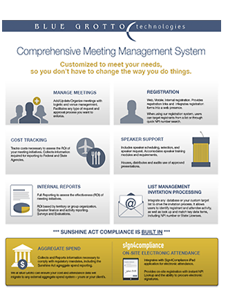 capri - comprehensive meeting management system